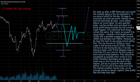 GER30: DAX 07 oct daily analyses