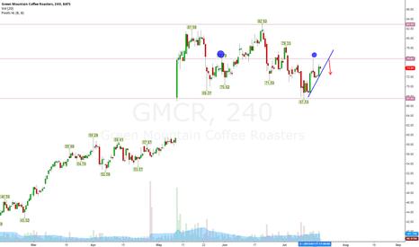 GMCR: gmcr