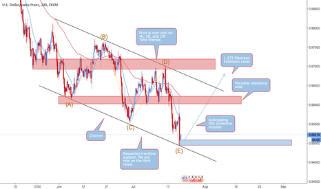 USDCHF: USD/CHF Excellent Long Opportunity