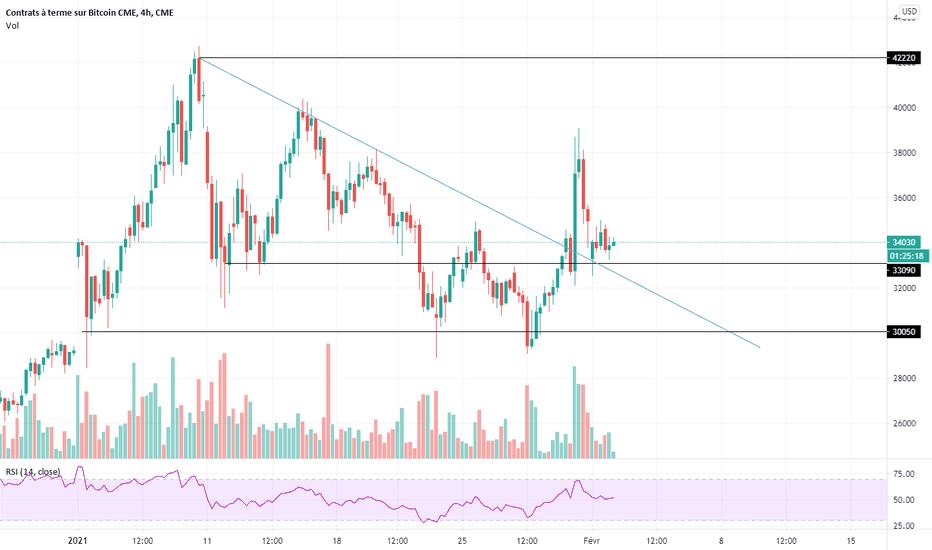 Bitcoin cme futures gap Tradingview. Platon. Căutare verticală. Ai.