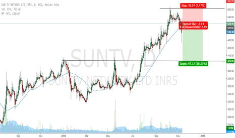 SUNTV: Will SUN settle in  south east