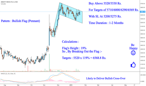 ABBOTINDIA: Abbott India : Value Pick for Short Term Investment {Bullish}