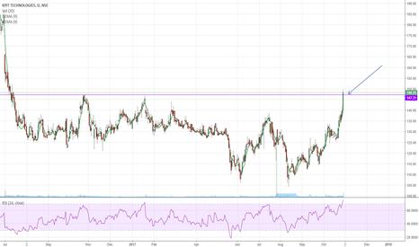 KPIT: good momentum... resistance broken