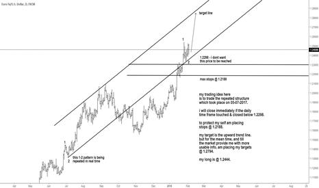 EURUSD: EUR USD long trade idea