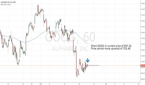 GOOG: Sell GOOG @ current price