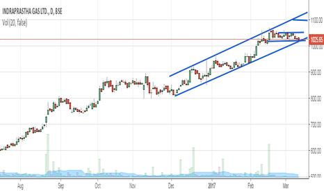 IGL: IGL trend line support