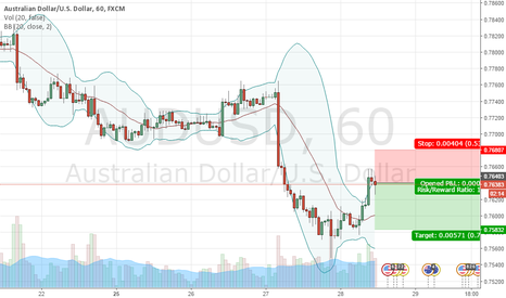 AUDUSD: SELL 0.7640 | STOP 0.7680 | TAKE 0.7583