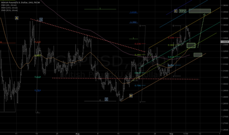 GBPUSD: Opportunity to re-enter the rally: target 1.355
