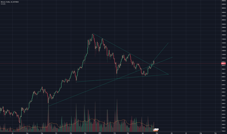 BTCUSD: previous 8.6k resistance acting as support