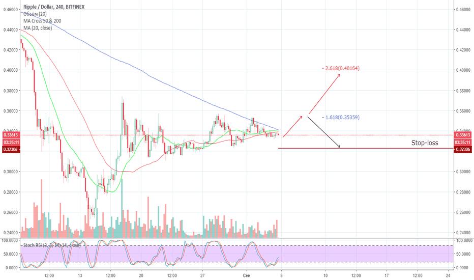 XRPUSD: Технический анализ монеты Ripple (04.09.2018, 19:00)