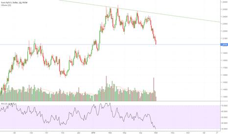 EURUSD: Ситуация по EUR-USD