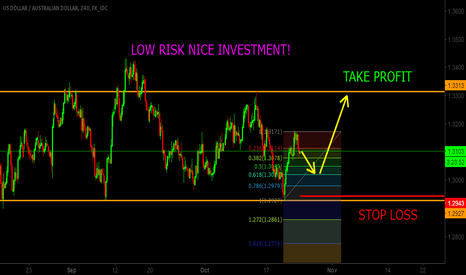 USDAUD: BUY USDAUD - NICE INVESTMENT LOW RISK TRADE NICE PIP OPPORTUNITY