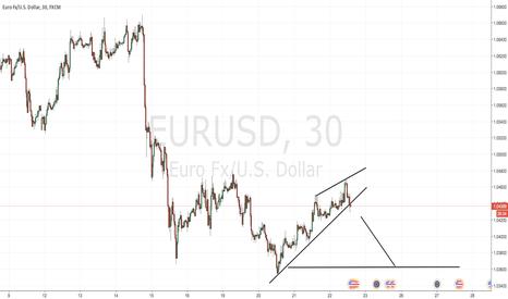 EURUSD: Short term - Bearish EURUSD