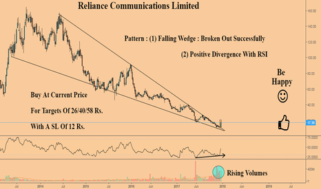 RCOM: Reliance Communication : Value Pick For Mid-Long Term Investment