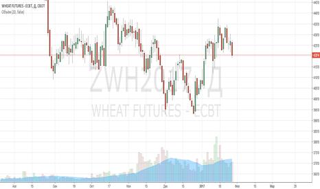 ZWH2017: Рекомендация по Пшенице