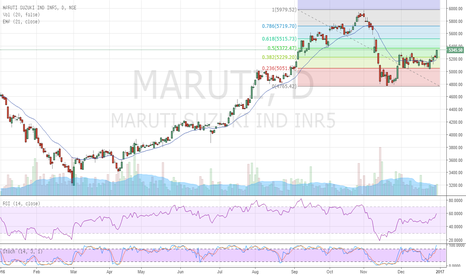 MARUTI: Maruti - Riding bull