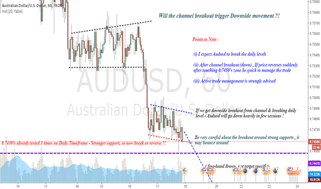 AUDUSD: AUDUSD : Will channel breakout trigger downfall ?!