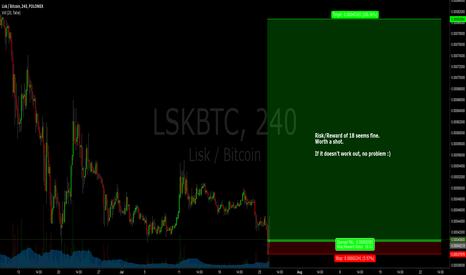 LSKBTC: Liskcoin rise from the death ?