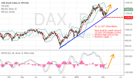 DAX: Don't Let Fear of a 'Grexit' Keep You Out of DAX