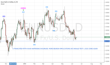 EURUSD: A TRUNCATED 5TH WAVE IN EURUSD. MORE DOWNSIDE TO COME