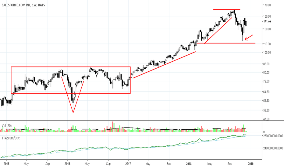 CRM: CRM: Risk for Topping Due to Rotation