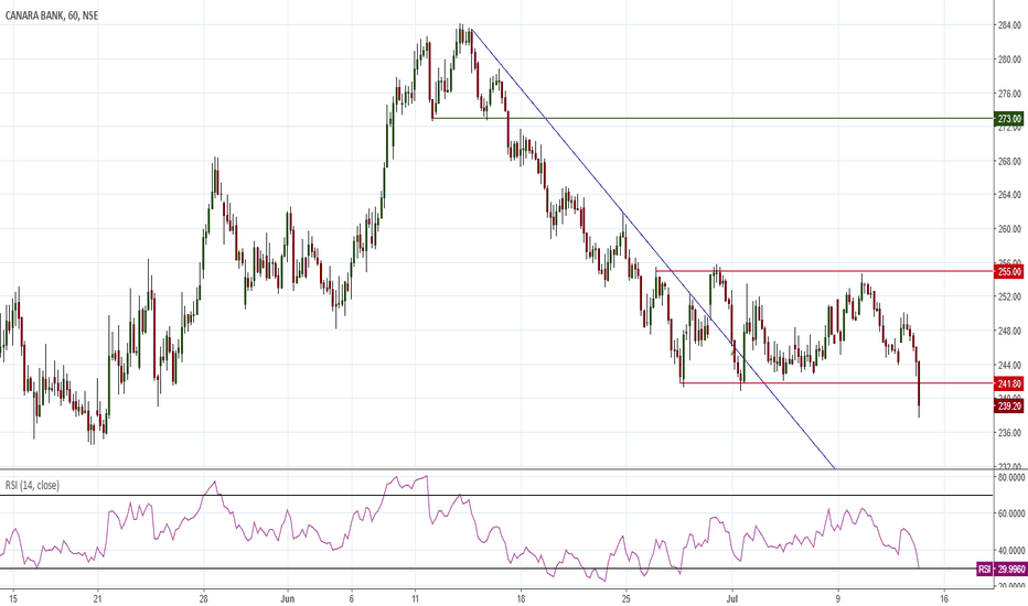 CANBK: Rectangle Pattern !