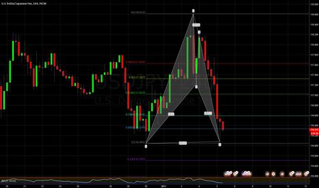 USDJPY: USDJPY 4h chart Bat pattern