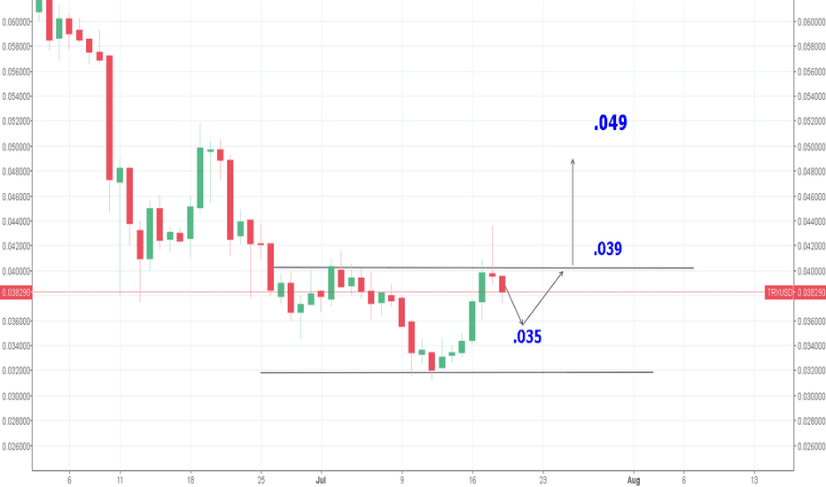 TRXUSD: TRONUSD - Doing the head and shoulders dance to .049
