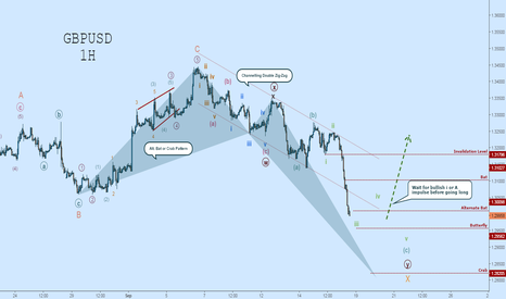 GBPUSD: GBPUSD Long: But The Drop Is Not Complete