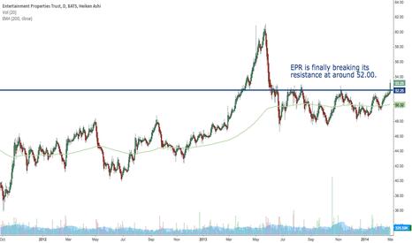 EPR: Trading Idea EPR