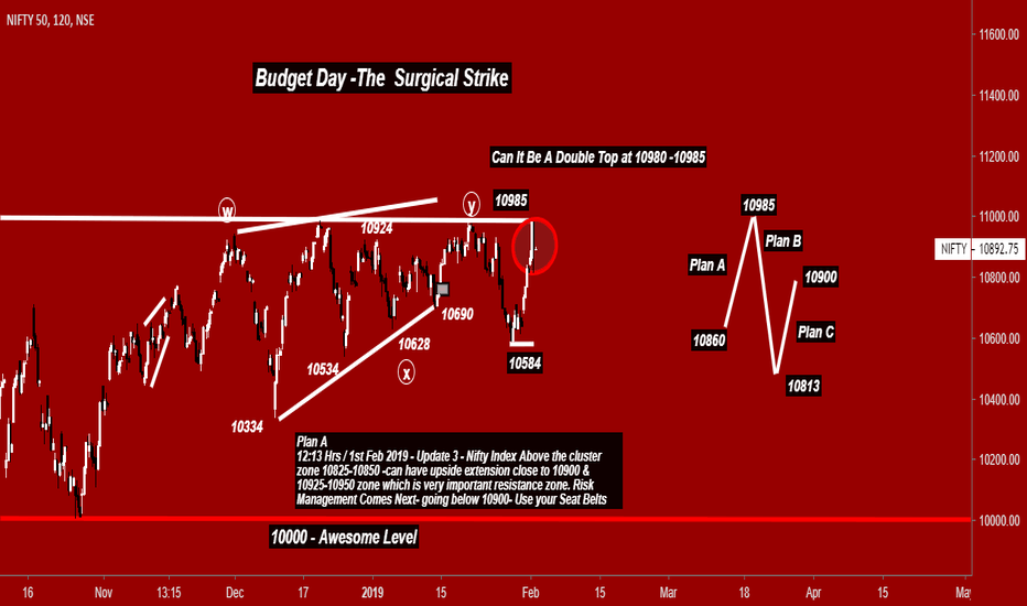 NIFTY: Nifty - Budget Day - The Surgical Strike- 350+