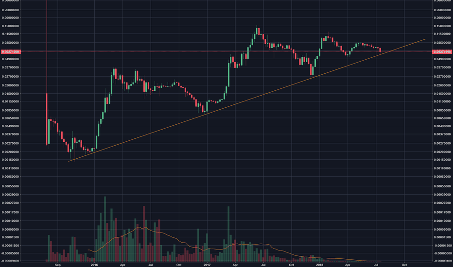 ETHBTC: Has ETH hit the bottom?