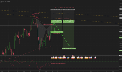 GBPUSD: Cable Is Falling | Gartley + 2618 Trade!