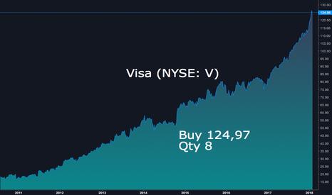 V: Покупка Visa перед отчетностью за 4Q 2017