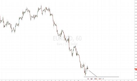 EURUSD: EURUSD headed lower - Bearish