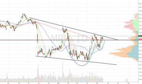 MRK: Cup and handle. Bull flag over20/200dma
