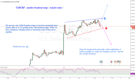 USDCHF: USDCHF : Another Fx pair, another breakout
