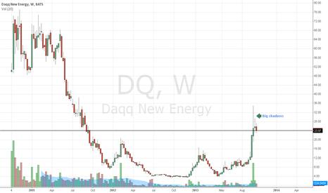DQ: DQ'd...again.