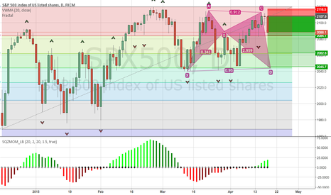 SPX500: SPX500 Please check the thee positions
