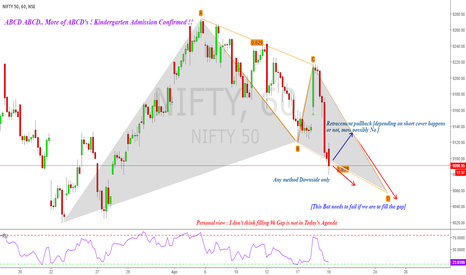NIFTY: Nifty : ABCD..ABCD..More of ABCD !