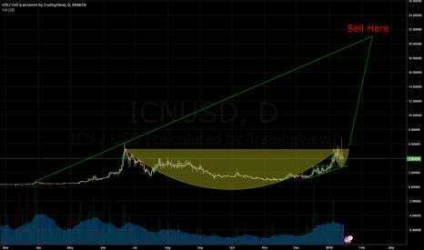 ICNUSD: Iconomi time to go UP