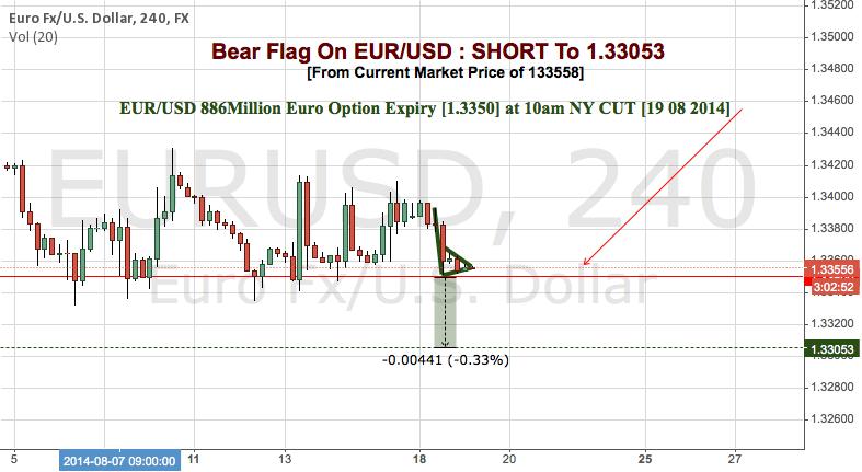 Bear Flag Short To 1.33053