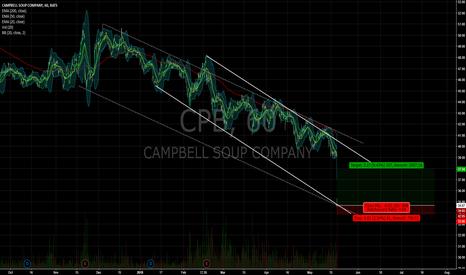 CPB: $CPB