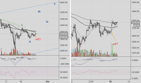 BTCUSD: That breakout last night meant a lot - LONG