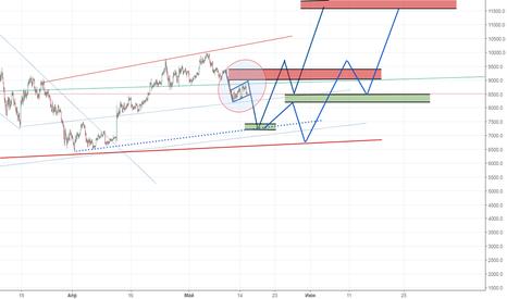 BTCUSD: BTC/USD. Рынок по-прежнему в медвежьих лапах. Надолго ли?