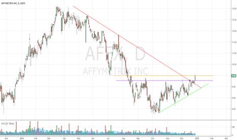 AFFX: 10 spot
