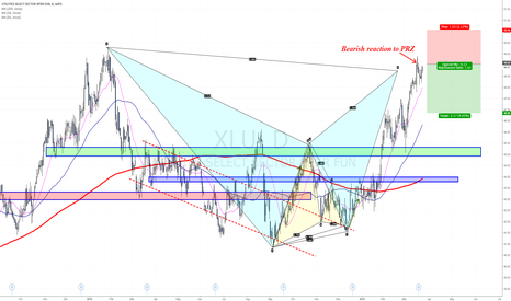 XLU: Bat pattern completed