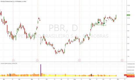 PBR: Reload PBR Signal