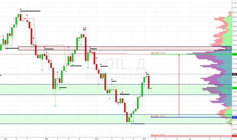 UKOIL: UKOIL (Brent) Buy Limit $45.27 (Target $52.00)
