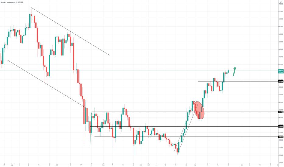 tradingview bitcoin jpy)